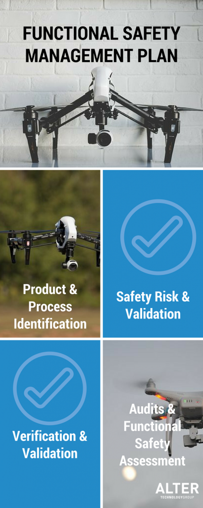 functional-safety for drones